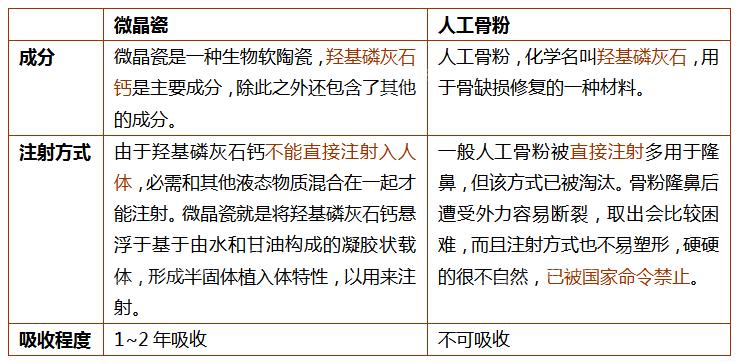 """台湾红极一时的""""微晶瓷""""是神马东东?"""