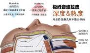 解密台湾最火的三大抗衰老项目